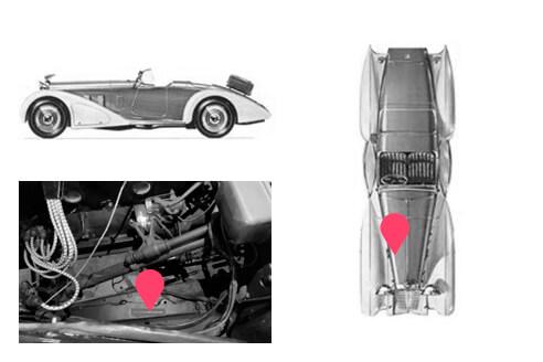 Ubicacion bastidor Packard 120